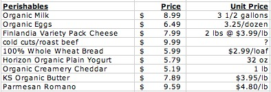 Costco Price List Organic Perishables