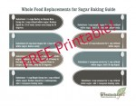 Whole Food Replacements for Sugar FREE Printable Baking Guide