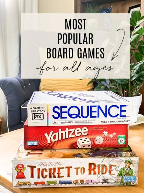 Most popular board games
